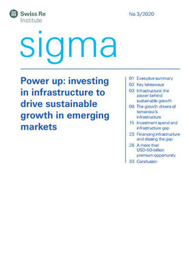 Sigma 3/2020 (Cover; Quelle: Swiss Re)