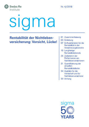 Neue Sigma-Studie (Cover; Quelle: Swiss Re)
