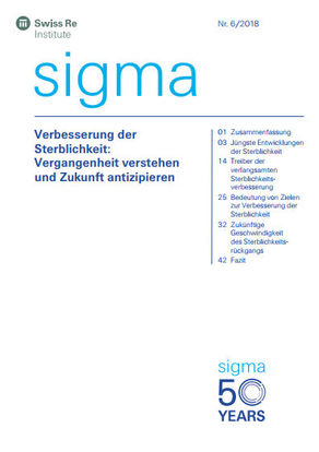 Neuer Sigma-Bericht des Swiss Re Institute (Cover; Quelle: Swiss Re)