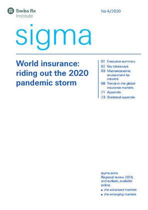 Sigma-Report 4/2020 (Cover; Quelle: SRI)